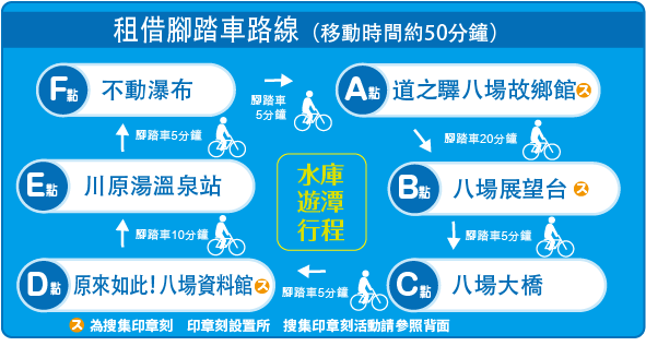 rental_cycle_chinese